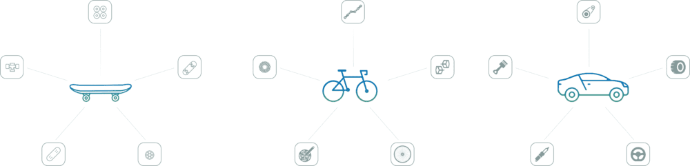 Graphable: Agile Data Science - Skateboard to Bike to Car, not a great analogy for software development
